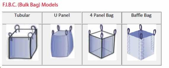 Antistatic Jumbo Bag Structure diagram